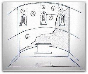 Localisation des peintures à l'abside principale